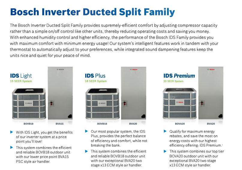 Bosch Inverter Ducted Split Family